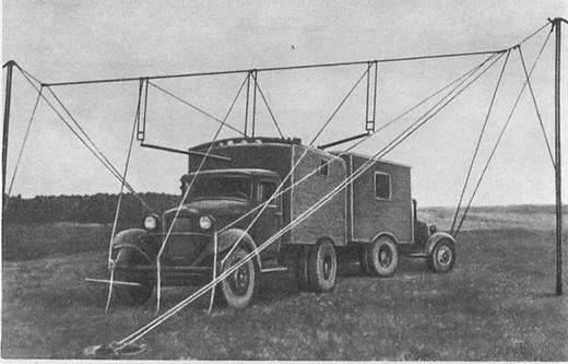 Система радиообнаружения «РУС-1» (излучающая станция)