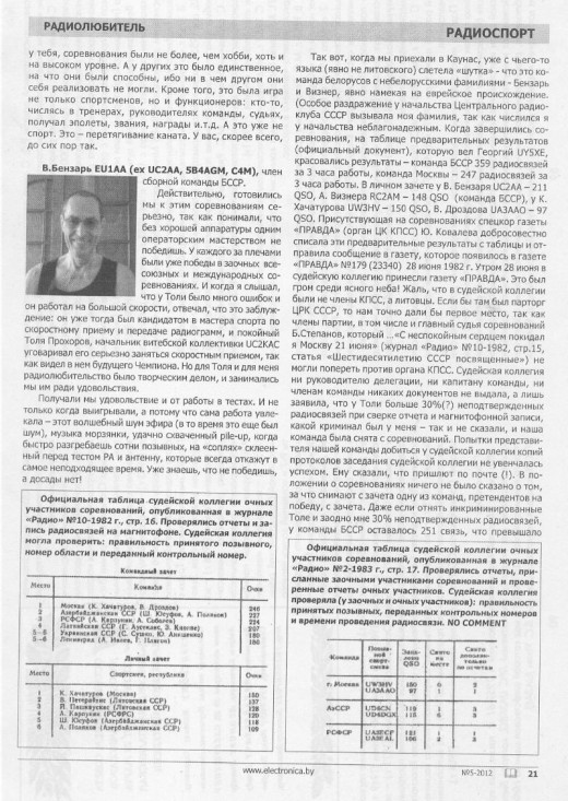2 sorevnovanija kaunas 1982 017