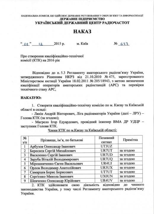 КВАЛИФИКАЦИОННО-ТЕХНИЧЕСКАЯ КОМИССИЯ по г.КИЕВУ и КИЕВСКОЙ области на 2016 год